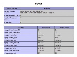 Menampilkan Error Mysqli Extension PHP
